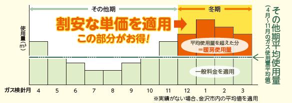 fuyutoku03